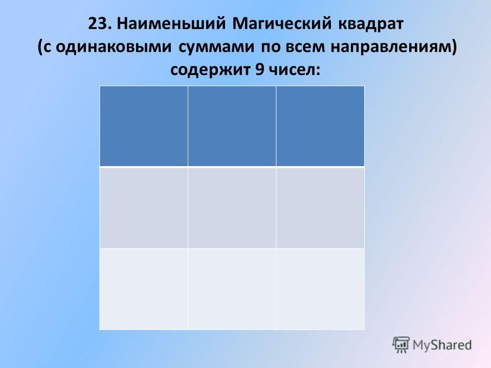 23. Наименьший Магический квадрат (с одинаковыми суммами по всем направлениям) содержит 9 чисел:
