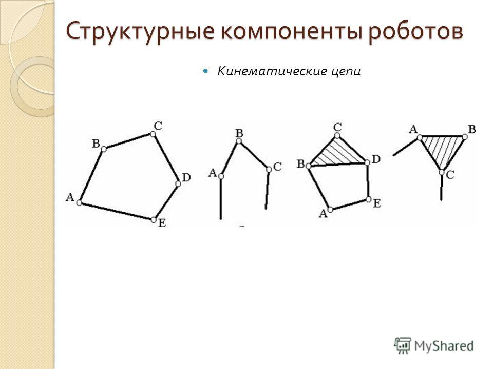 Структурные компоненты роботов Кинематические цепи