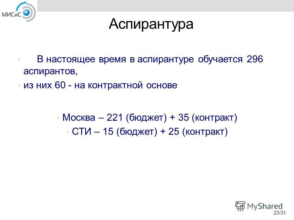 Аспирантура В настоящее время в аспирантуре обучается 296 аспирантов, из них 60 - на контрактной основе Москва – 221 (бюджет) + 35 (контракт) СТИ – 15 (бюджет) + 25 (контракт) 23/31