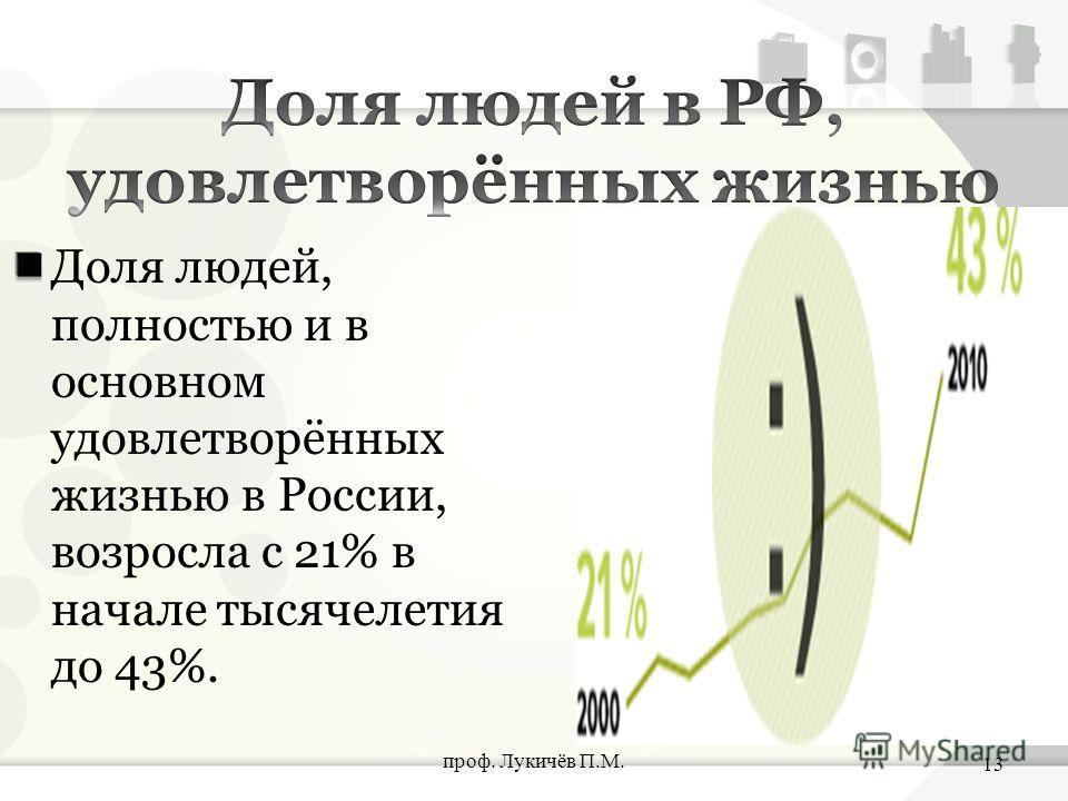 Доля людей, полностью и в основном удовлетворённых жизнью в России, возросла с 21% в начале тысячелетия до 43%. проф. Лукичёв П.М. 13