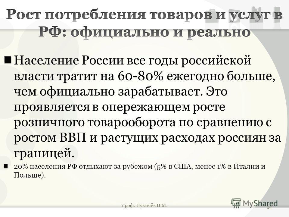 Население России все годы российской власти тратит на 60-80% ежегодно больше, чем официально зарабатывает. Это проявляется в опережающем росте розничного товарооборота по сравнению с ростом ВВП и растущих расходах россиян за границей. 20% населения Р