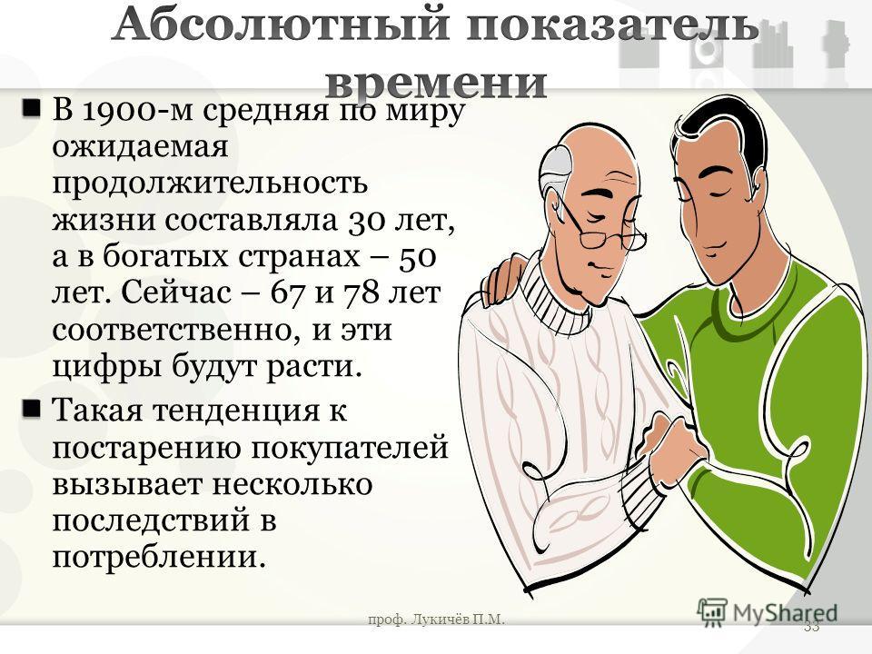 В 1900-м средняя по миру ожидаемая продолжительность жизни составляла 30 лет, а в богатых странах – 50 лет. Сейчас – 67 и 78 лет соответственно, и эти цифры будут расти. Такая тенденция к постарению покупателей вызывает несколько последствий в потреб