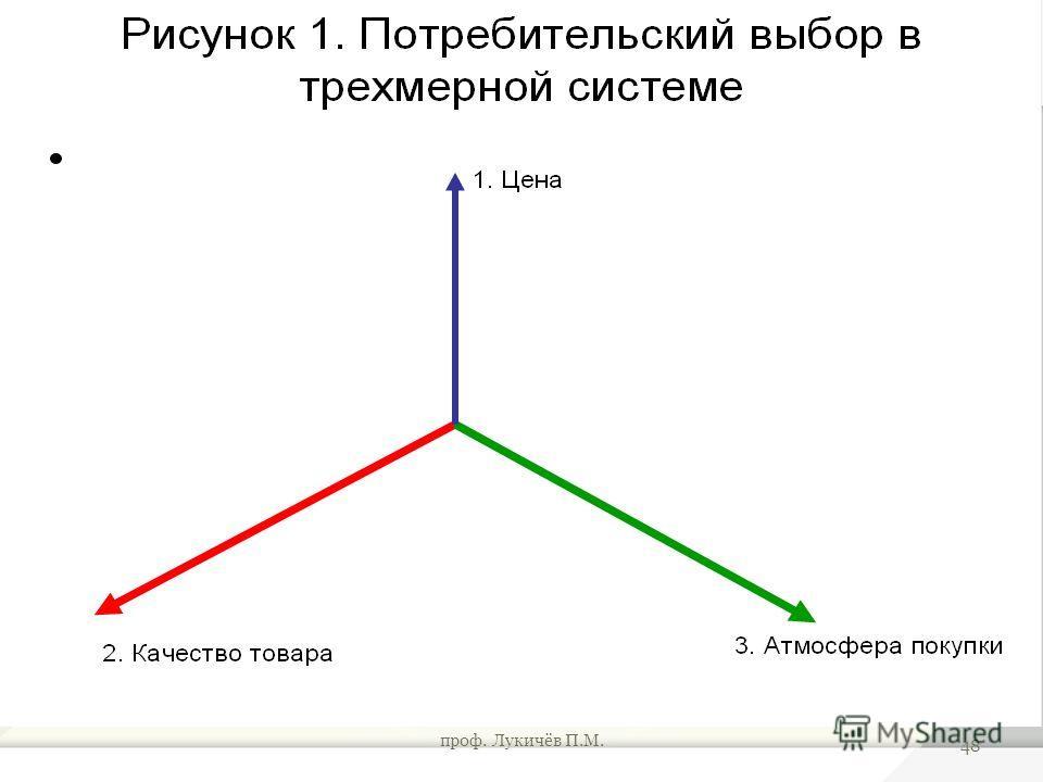 проф. Лукичёв П.М. 48