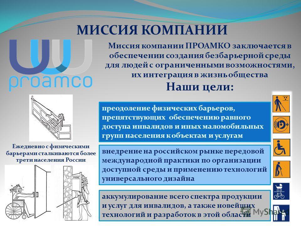 Компания «ПРОАМКО» Мы делаем мир доступнее proamco.ru