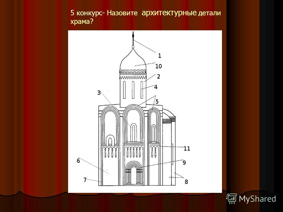 5 конкурс- Назовите архитектурные детали храма?