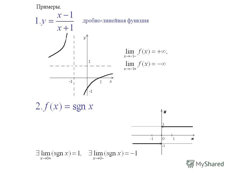 дробно-линейная функция Примеры.