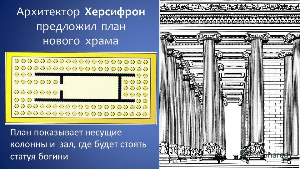 Архитектор Херсифрон предложил план нового храма План показывает несущие колонны и зал, где будет стоять статуя богини
