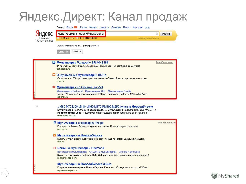 20 Яндекс.Директ: Канал продаж