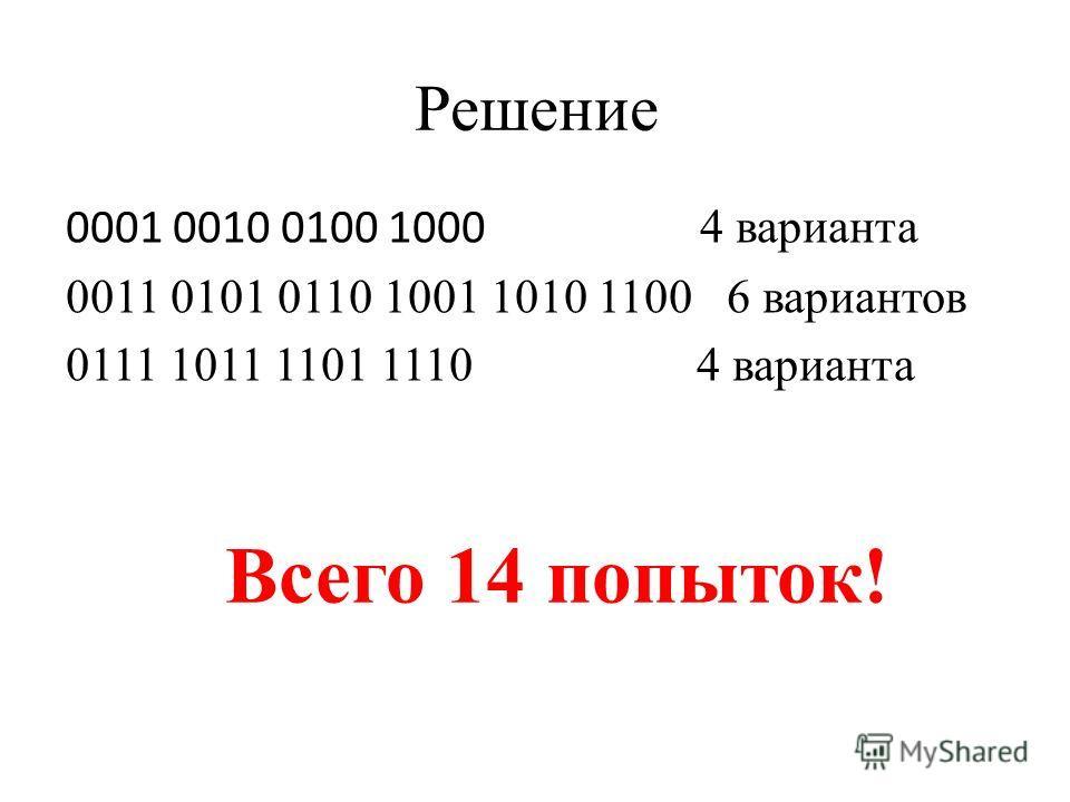 Решение 0001 0010 0100 1000 4 варианта 0011 0101 0110 1001 1010 1100 6 вариантов 0111 1011 1101 1110 4 варианта Всего 14 попыток!
