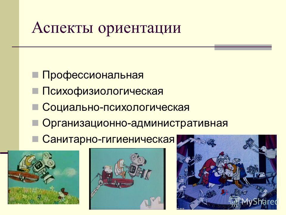 Аспекты ориентации Профессиональная Психофизиологическая Социально-психологическая Организационно-административная Санитарно-гигиеническая