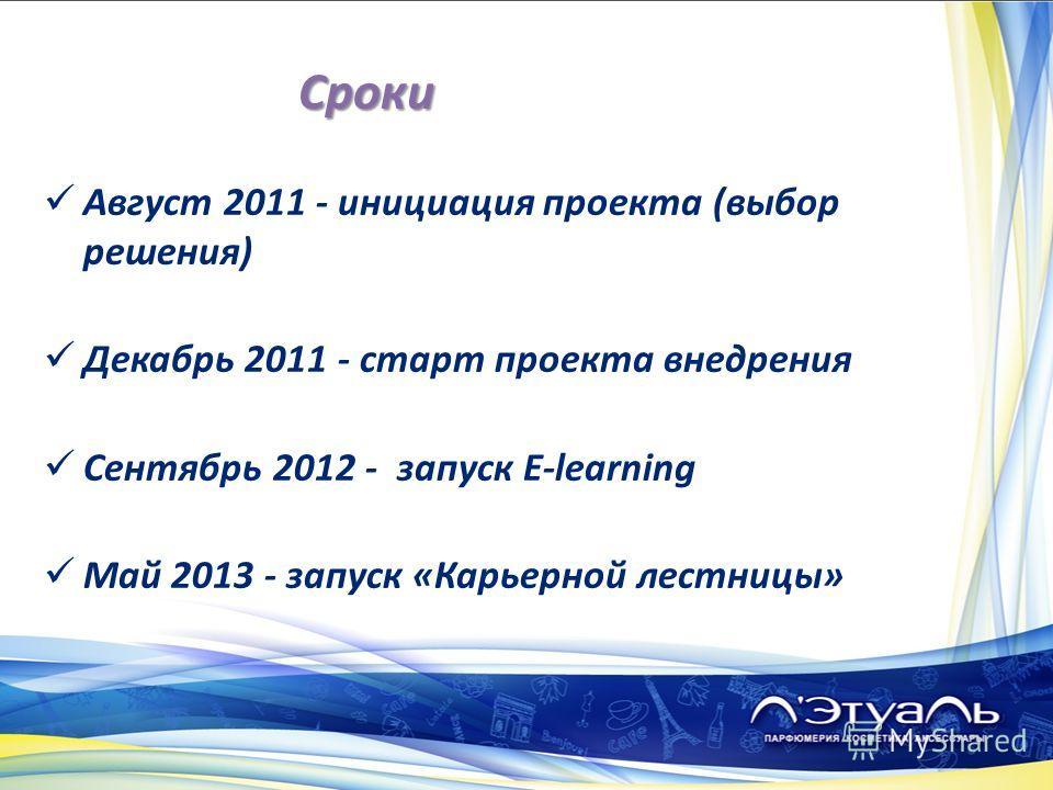 Сроки Август 2011 - инициация проекта (выбор решения) Декабрь 2011 - старт проекта внедрения Сентябрь 2012 - запуск E-learning Май 2013 - запуск «Карьерной лестницы»
