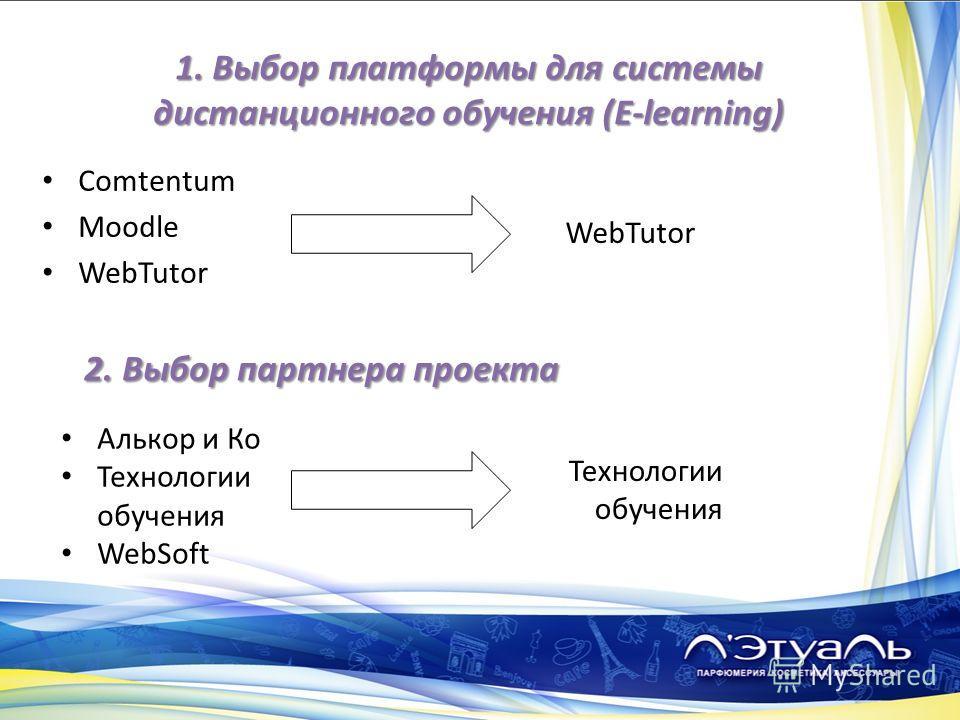 1. Выбор платформы для системы дистанционного обучения (E-learning) Comtentum Moodle WebTutor 2. Выбор партнера проекта 2. Выбор партнера проекта Алькор и Ко Технологии обучения WebSoft Технологии обучения