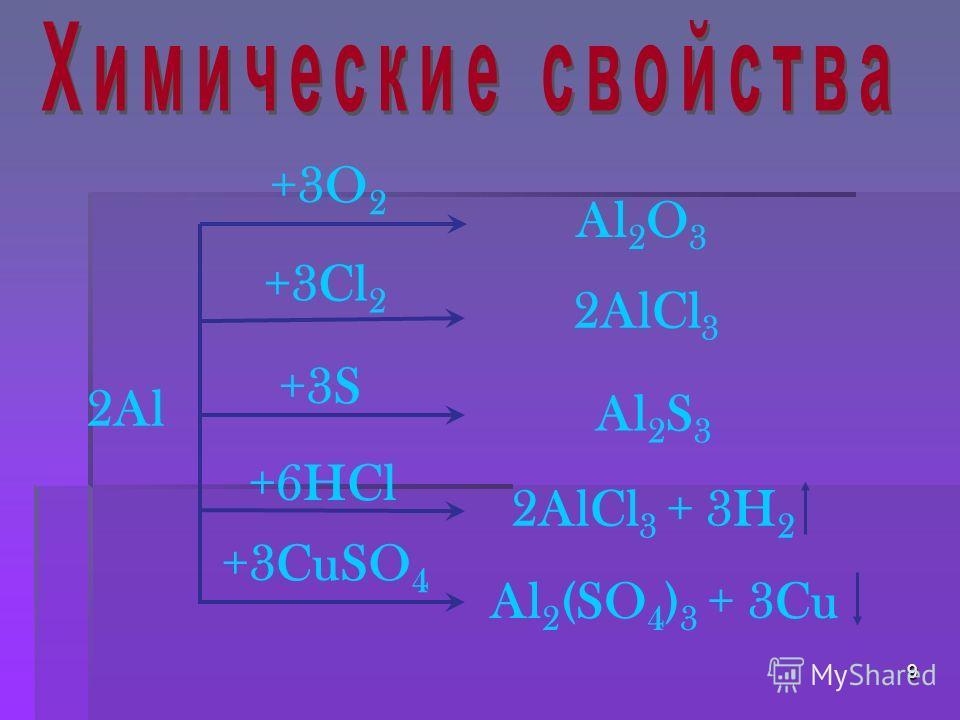 8 27 +13 0 2 8 3 P = 13 e = 13 N = 14 Краткая электронная запись : 1s1s 2 1s1s 2 2s2s 2 2s2s 2 2p2p 6 2p2p 6 3s3s 2 3s3s 2 3p3p 1 3p3p 1