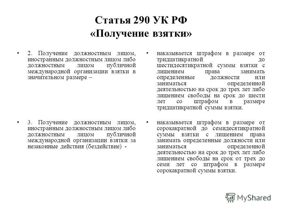 Статья 290 УК РФ «Получение взятки» 2. Получение должностным лицом, иностранным должностным лицом либо должностным лицом публичной международной организации взятки в значительном размере – 3. Получение должностным лицом, иностранным должностным лицом