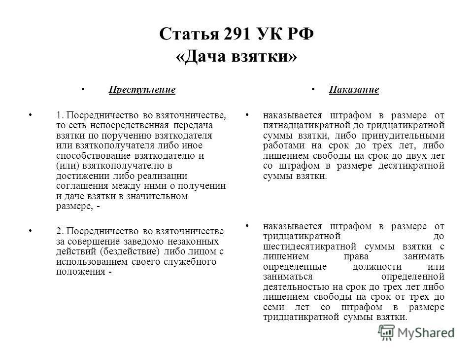 Статья 291 УК РФ «Дача взятки» Преступление 1. Посредничество во взяточничестве, то есть непосредственная передача взятки по поручению взяткодателя или взяткополучателя либо иное способствование взяткодателю и (или) взяткополучателю в достижении либо