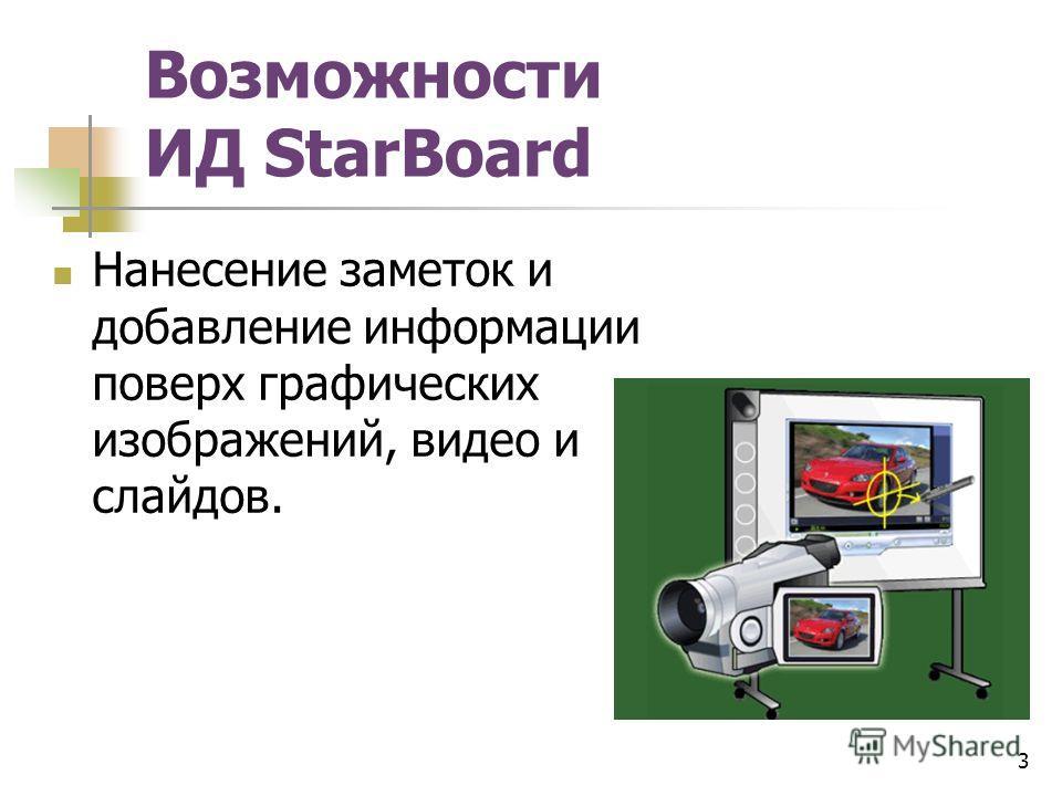 Возможности ИД StarBoard Нанесение заметок и добавление информации поверх графических изображений, видео и слайдов. 3
