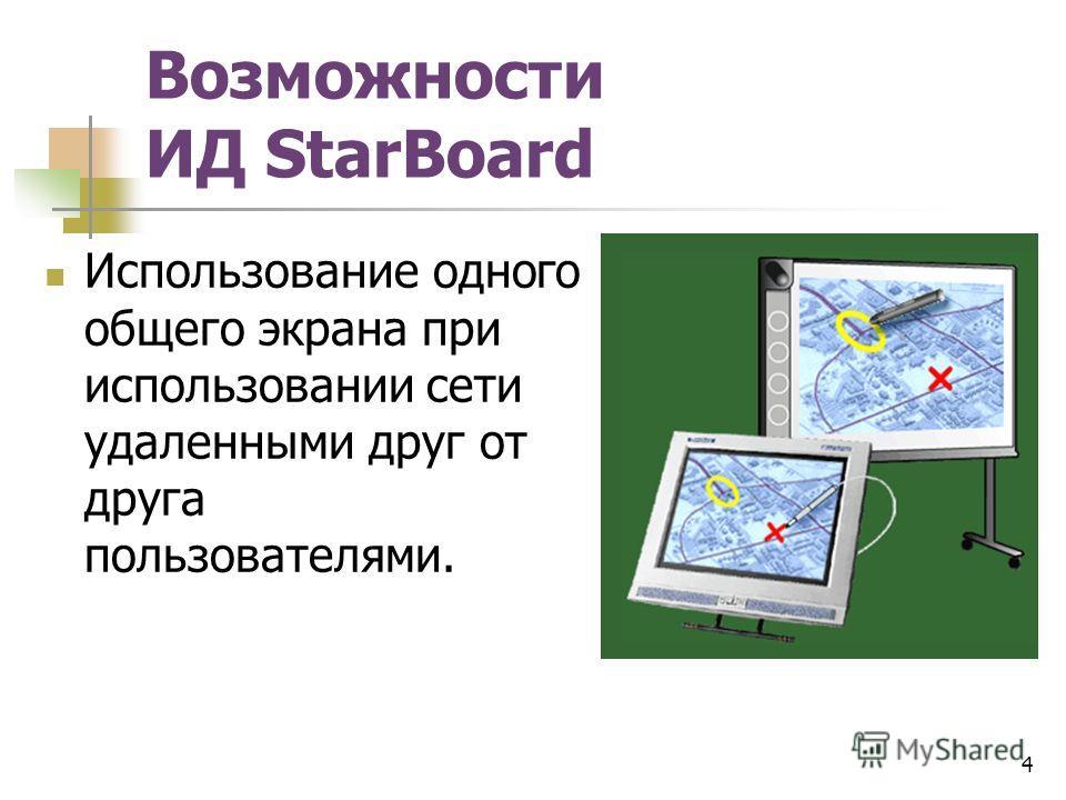 Возможности ИД StarBoard Использование одного общего экрана при использовании сети удаленными друг от друга пользователями. 4