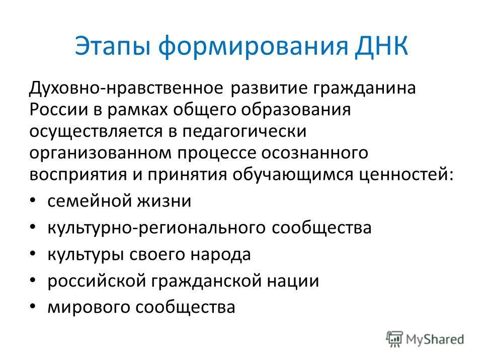 Этапы формирования ДНК Духовно-нравственное развитие гражданина России в рамках общего образования осуществляется в педагогически организованном процессе осознанного восприятия и принятия обучающимся ценностей: семейной жизни культурно-регионального