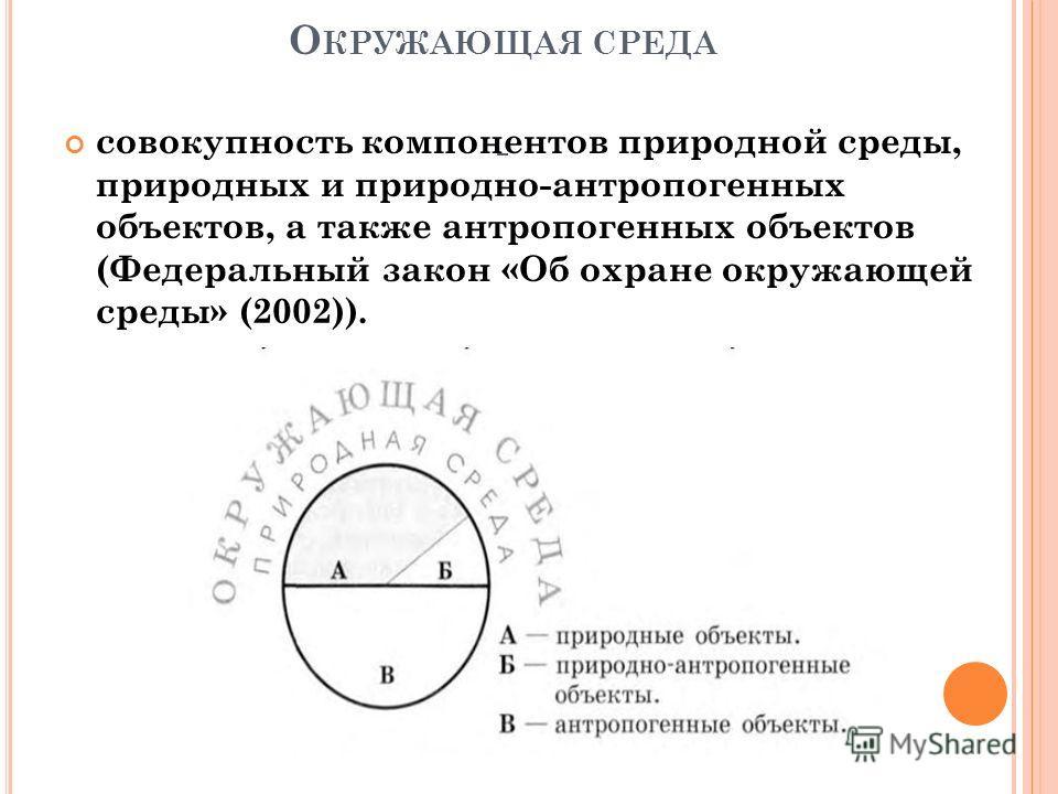 О КРУЖАЮЩАЯ СРЕДА совокупность компонентов природной среды, природных и природно-антропогенных объектов, а также антропогенных объектов (Федеральный закон «Об охране окружающей среды» (2002)).
