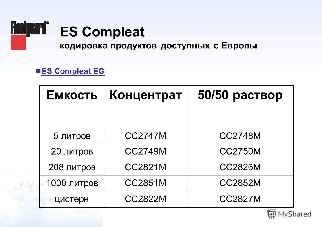 ES Compleat кодировка продуктов доступных с Европы ES Compleat EG ЕмкостьКонцентрат50/50 раствор 5 литровCC2747MCC2748M 20 литровCC2749MCC2750M 208 литровCC2821MCC2826M 1000 литровCC2851MCC2852M цистернCC2822MCC2827M