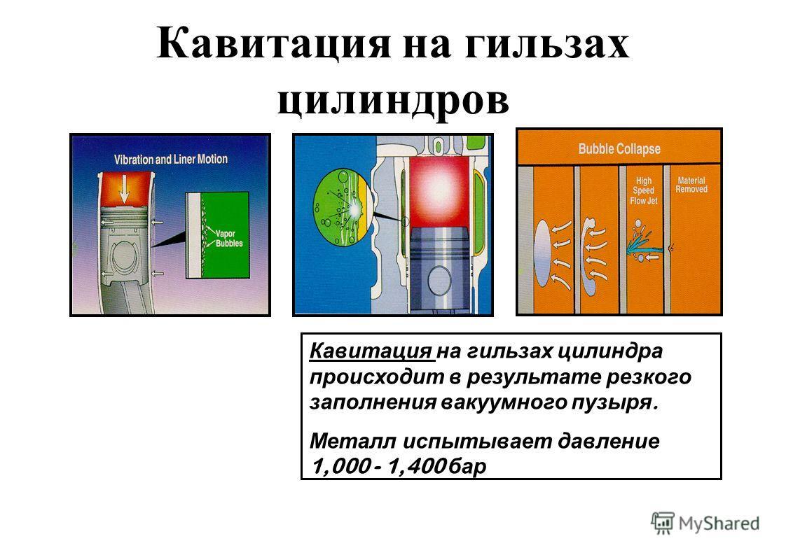 Кавитация на гильзах цилиндров Кавитация на гильзах цилиндра происходит в результате резкого заполнения вакуумного пузыря. Металл испытывает давление 1,000 - 1,400 бар