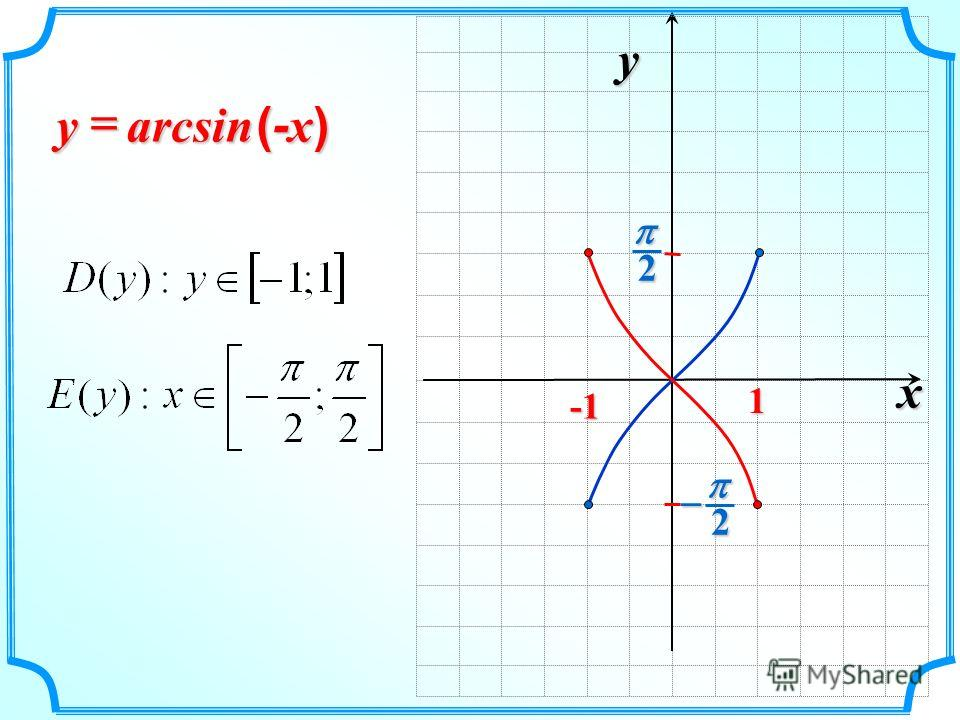 x y 2 2 1 arcsin (-x)(-x)(-x)(-x)y