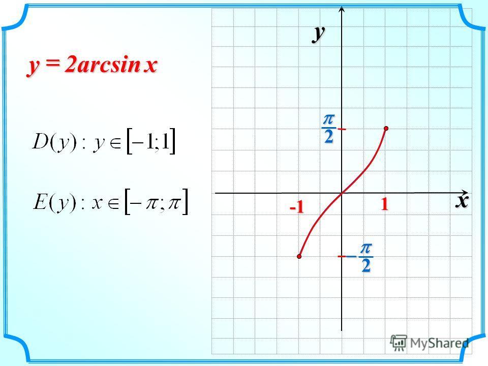 x y 2 2 1 2arcsin xy
