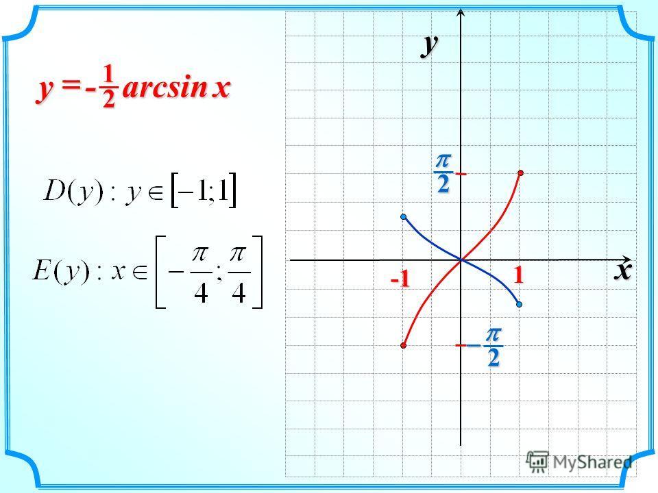 x y 2 2 1 - arcsin - arcsin xy 21