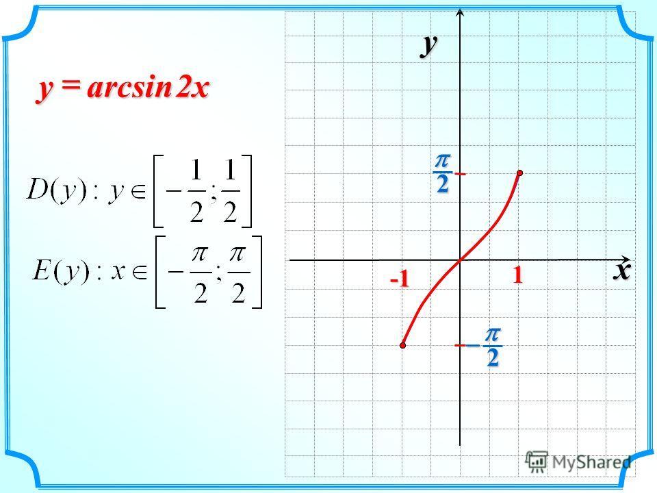 x y 2 2 1 2xy