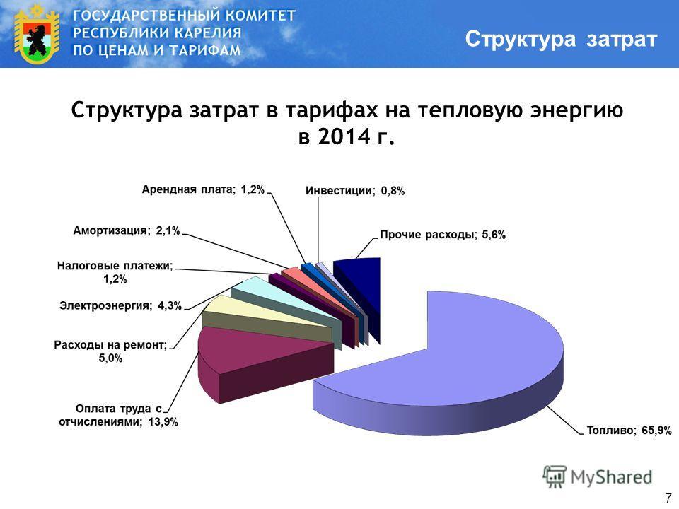 7 Структура затрат в тарифах на тепловую энергию в 2014 г. Структура затрат