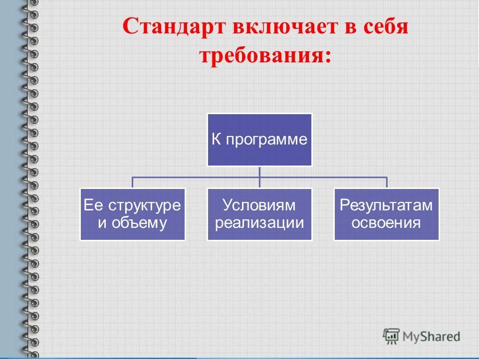 Стандарт включает в себя требования: К программе Ее структуре и объему Условиям реализации Результатам освоения