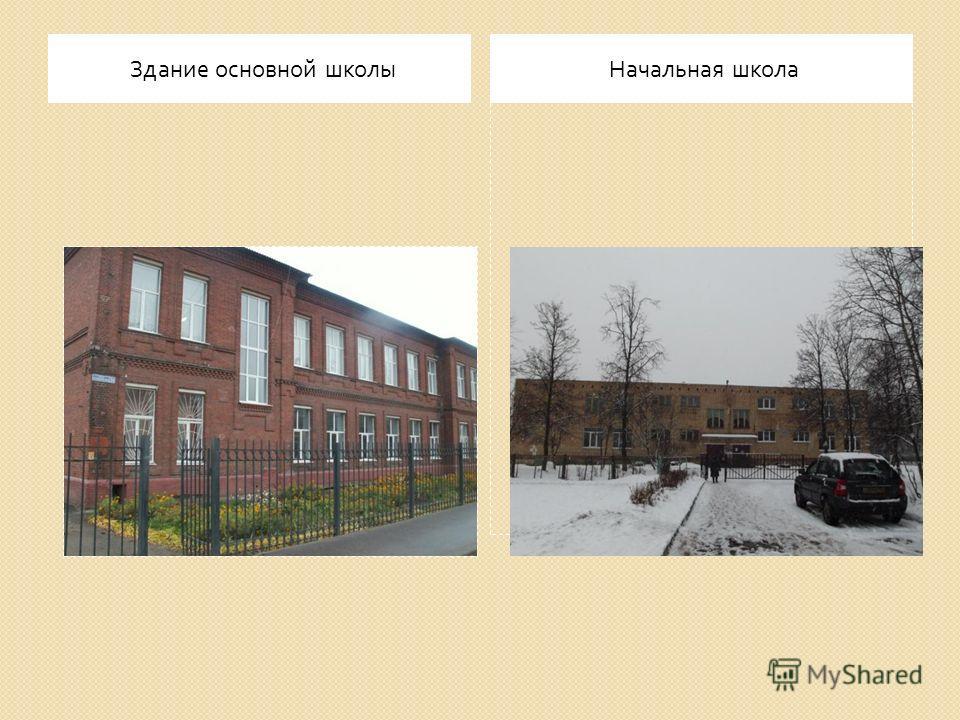 Здание основной школыНачальная школа