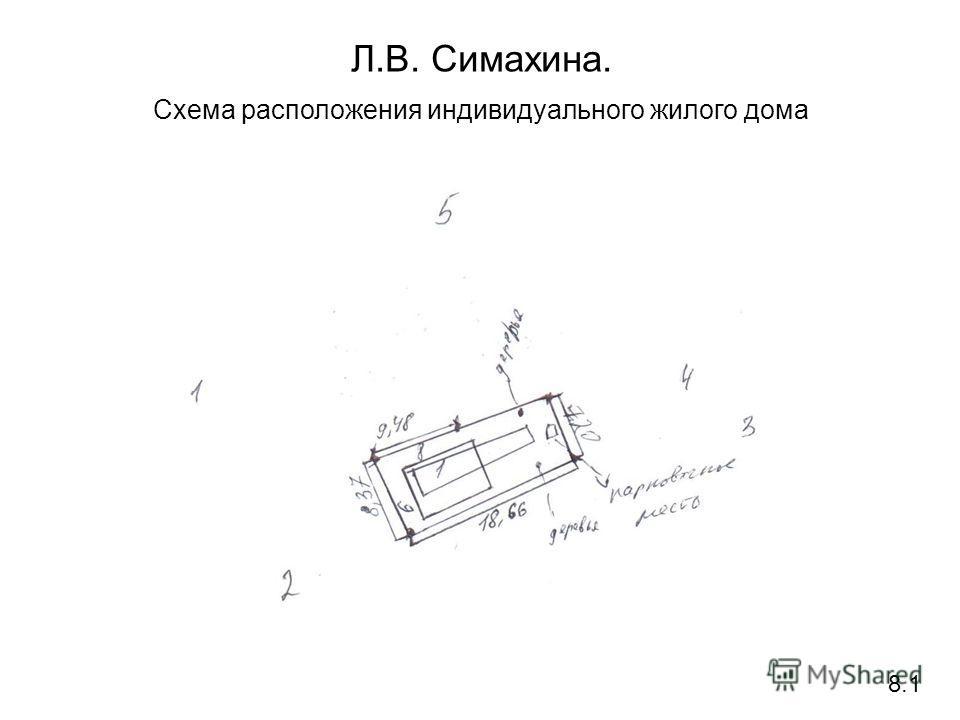 8.1 Схема расположения индивидуального жилого дома Л.В. Симахина.