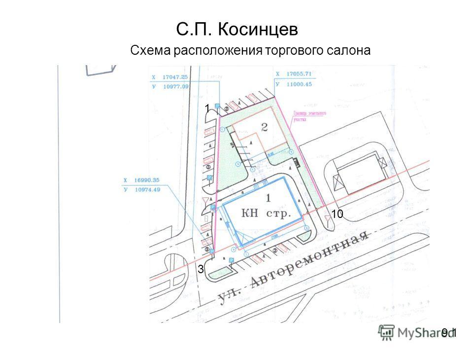 9.1 Схема расположения торгового салона С.П. Косинцев 1 3 10