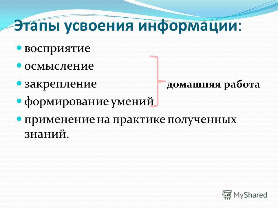 Этапы усвоения информации: восприятие осмысление закрепление домашняя работа формирование умений применение на практике полученных знаний.