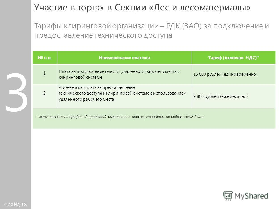 Слайд 18 Тарифы клиринговой организации – РДК (ЗАО) за подключение и предоставление технического доступа Участие в торгах в Секции «Лес и лесоматериалы» п.п.Наименование платежаТариф (включая НДС)* 1. Плата за подключение одного удаленного рабочего м