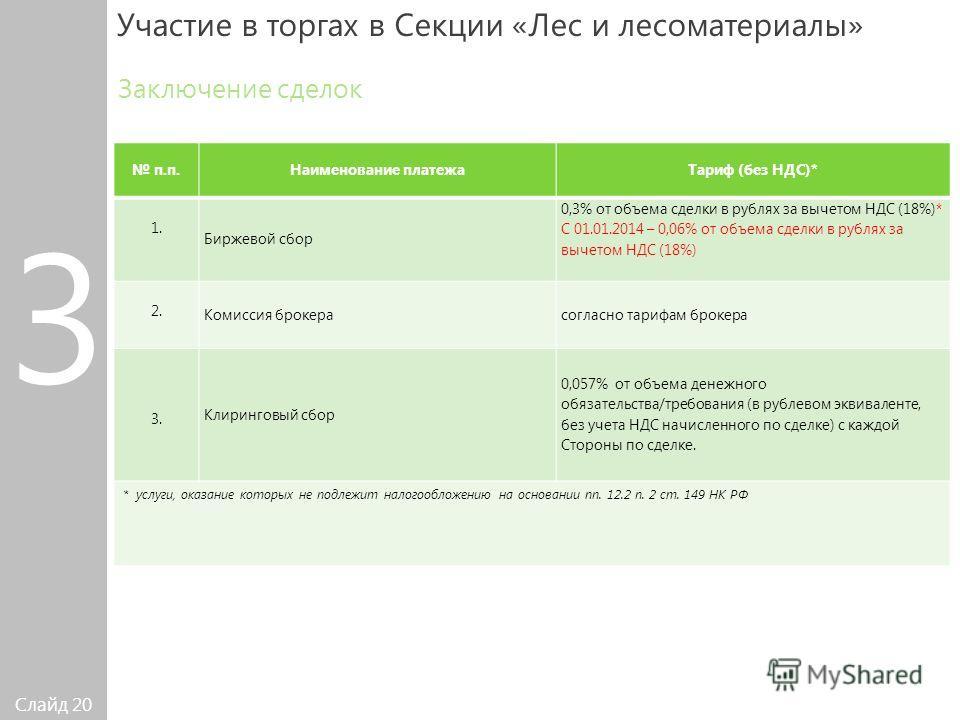Слайд 20 Заключение сделок Участие в торгах в Секции «Лес и лесоматериалы» п.п.Наименование платежаТариф (без НДС)* 1. Биржевой сбор 0,3% от объема сделки в рублях за вычетом НДС (18%)* С 01.01.2014 – 0,06% от объема сделки в рублях за вычетом НДС (1