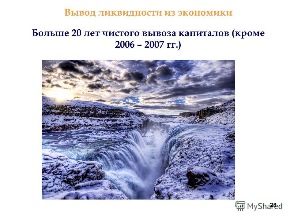 28 Вывод ликвидности из экономики Больше 20 лет чистого вывоза капиталов (кроме 2006 – 2007 гг.)