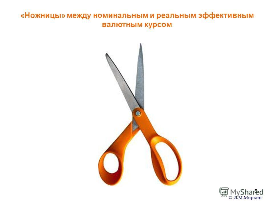 55 © Я.М.Миркин «Ножницы» между номинальным и реальным эффективным валютным курсом