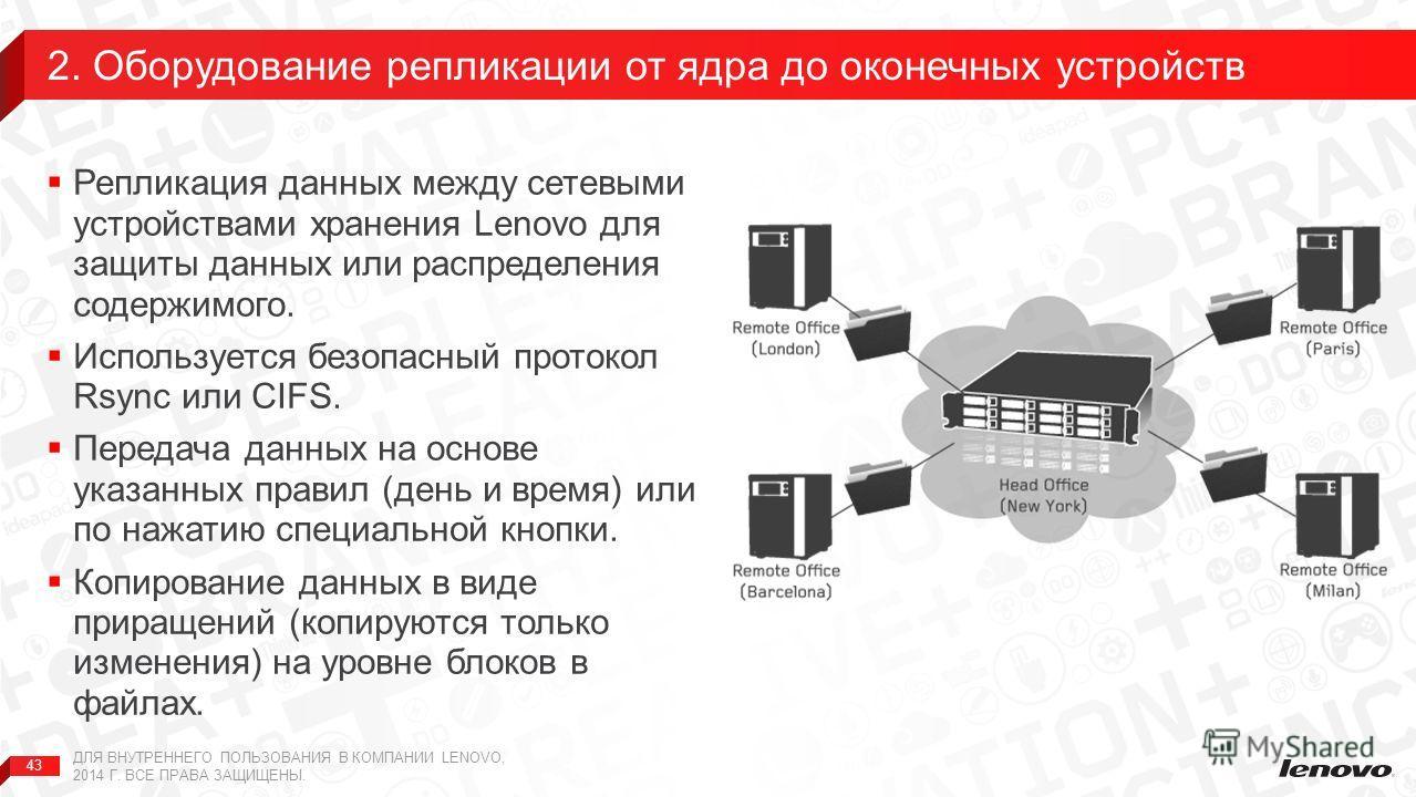 43 Репликация данных между сетевыми устройствами хранения Lenovo для защиты данных или распределения содержимого. Используется безопасный протокол Rsync или CIFS. Передача данных на основе указанных правил (день и время) или по нажатию специальной кн