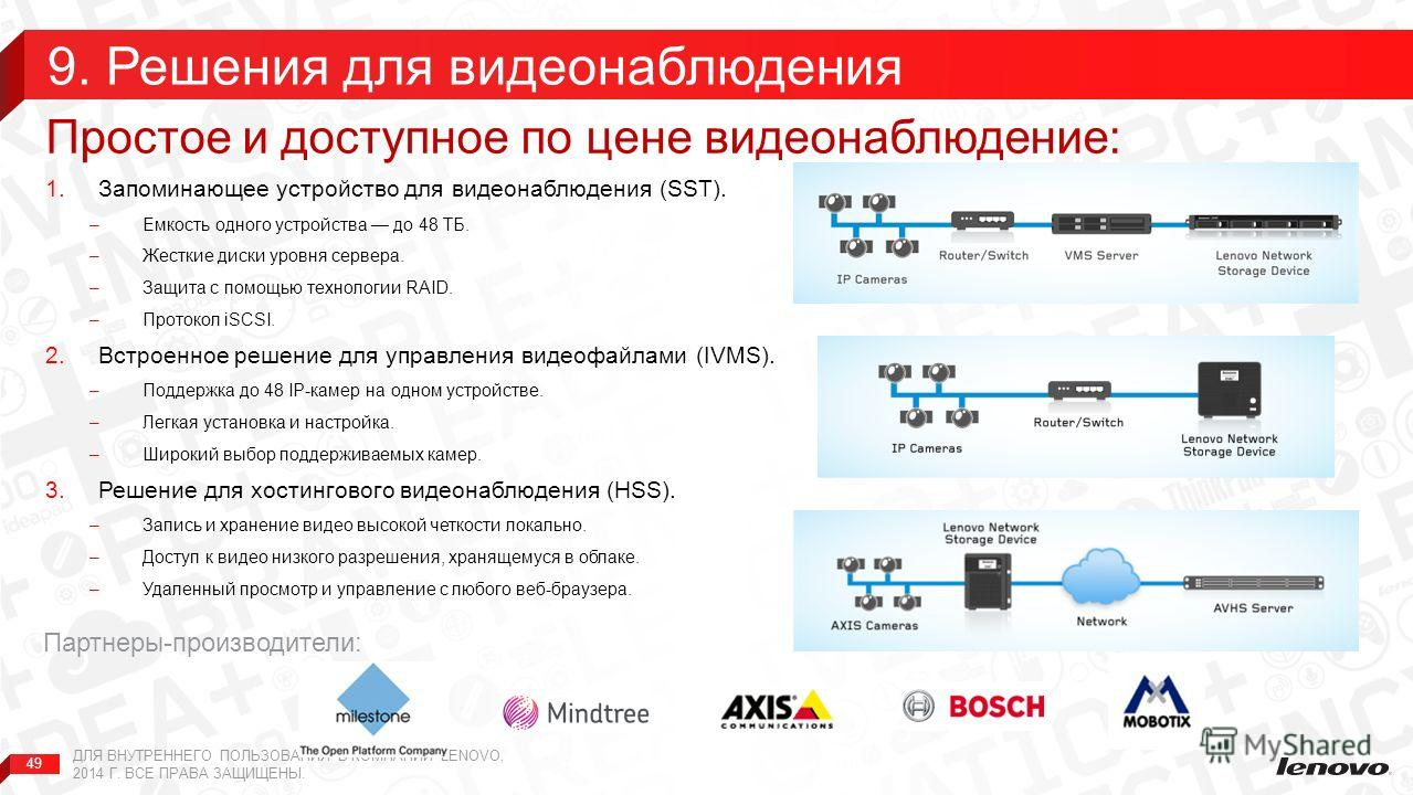 49 1.Запоминающее устройство для видеонаблюдения (SST). –Емкость одного устройства до 48 ТБ. –Жесткие диски уровня сервера. –Защита с помощью технологии RAID. –Протокол iSCSI. 2.Встроенное решение для управления видеофайлами (IVMS). –Поддержка до 48