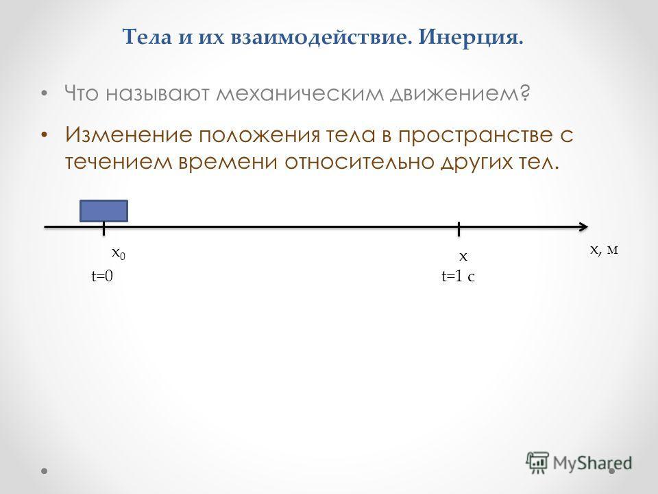 Тела и их взаимодействие. Инерция. Что называют механическим движением? Изменение положения тела в пространстве с течением времени относительно других тел. x, м x0x0 x t=0t=1 с