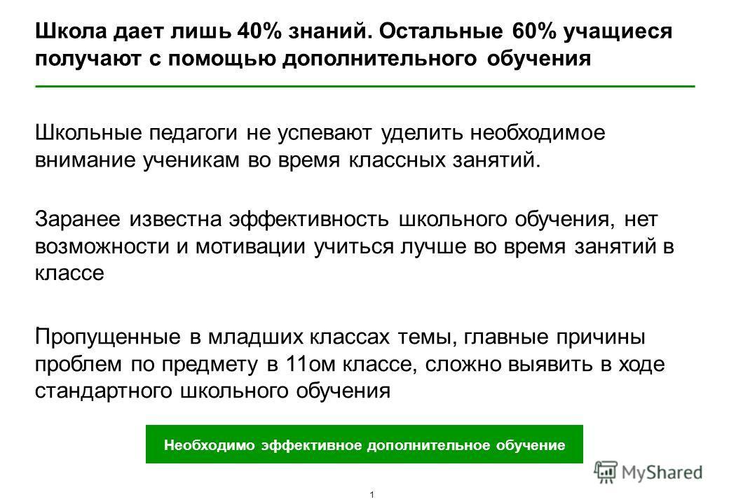 Центр «ARNA» Последовательная дистанционная подготовка к ЕГЭ Санкт-Петербург. arna-edu.ru 8 800 555 39 10 Эффективное обучение за разумные деньги