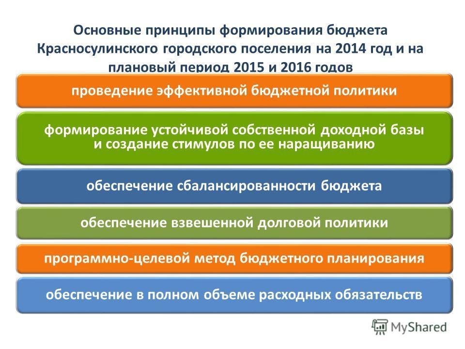 Основные принципы формирования бюджета Красносулинского городского поселения на 2014 год и на плановый период 2015 и 2016 годов проведение эффективной бюджетной политики формирование устойчивой собственной доходной базы и создание стимулов по ее нара