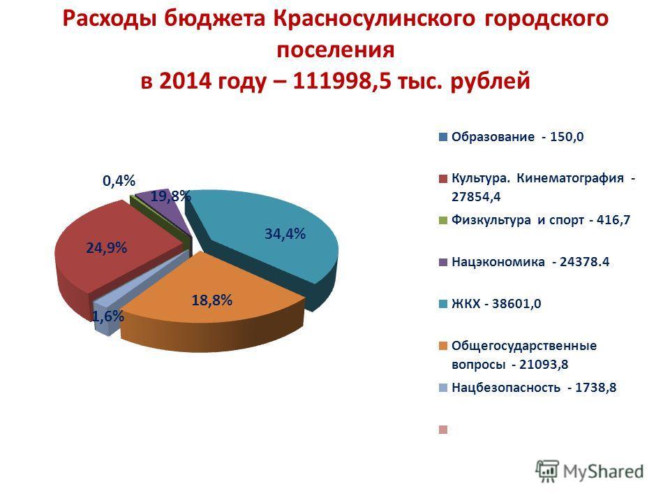 Расходы бюджета Красносулинского городского поселения в 2014 году – 111998,5 тыс. рублей