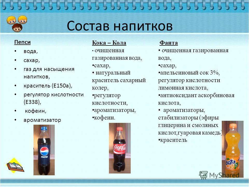 Состав напитков Пепси вода, сахар, газ для насыщения напитков, краситель (Е150а), регулятор кислотности (Е338), кофеин, ароматизатор Кока – Кола очищенная газированная вода, сахар, натуральный краситель сахарный колер, регулятор кислотности, ароматиз
