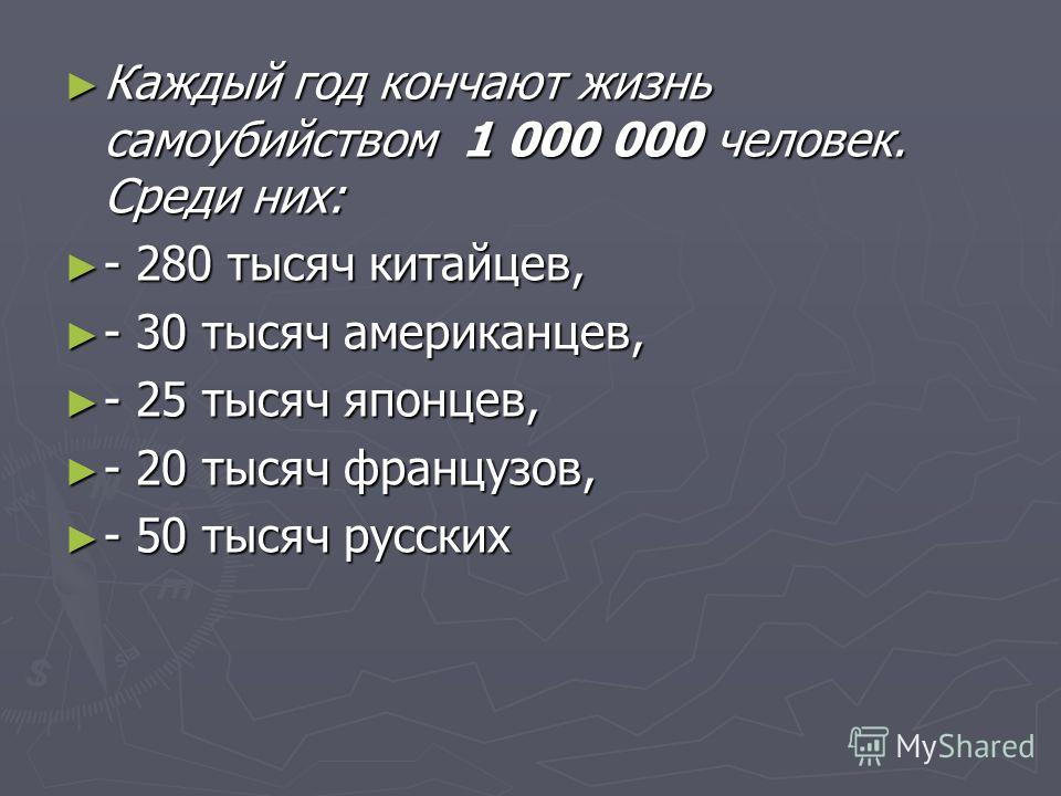 Каждый год кончают жизнь самоубийством 1 000 000 человек. Среди них: Каждый год кончают жизнь самоубийством 1 000 000 человек. Среди них: - 280 тысяч китайцев, - 280 тысяч китайцев, - 30 тысяч американцев, - 30 тысяч американцев, - 25 тысяч японцев,