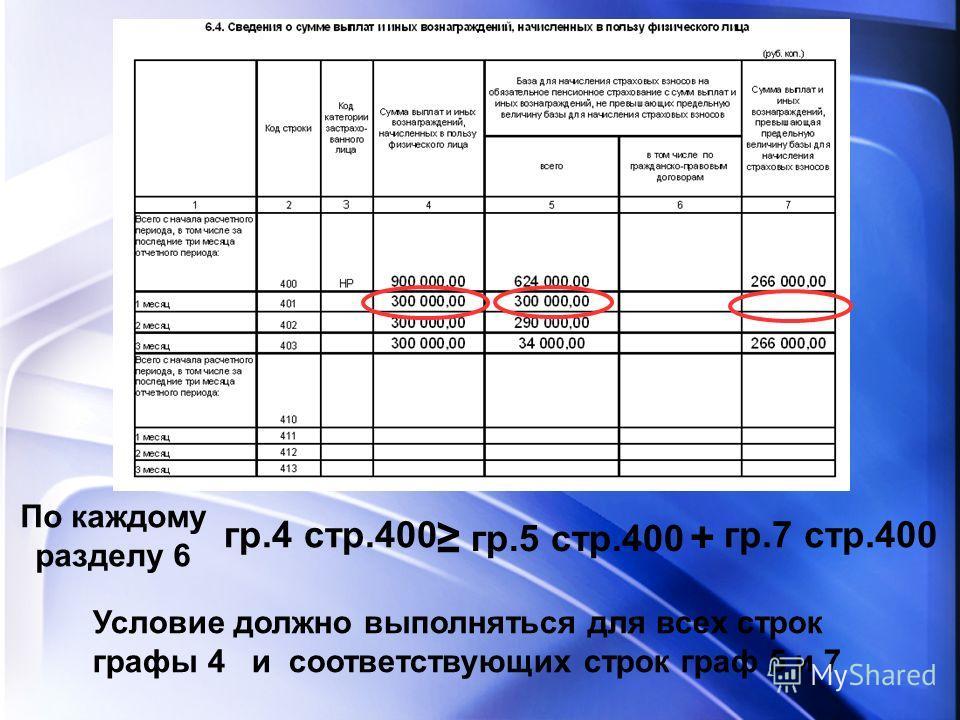 ` Q гр.4 стр.400 гр.5 стр.400 гр.7 стр.400 + Условие должно выполняться для всех строк графы 4 и соответствующих строк граф 5 и 7 По каждому разделу 6