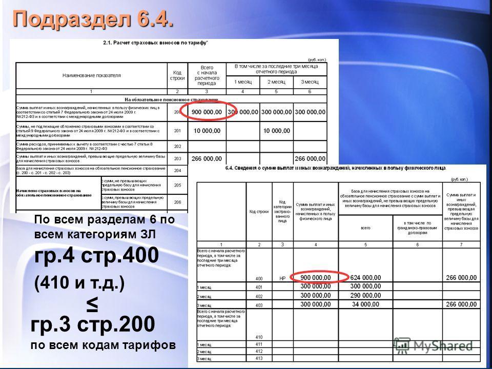 ` По всем разделам 6 по всем категориям ЗЛ гр.4 стр.400 (410 и т.д.) гр.3 стр.200 по всем кодам тарифов Подраздел 6.4.