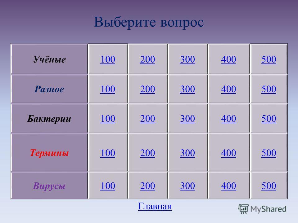 Выберите вопрос Учёные100200300400500 Разное100200300400500 Бактерии100200300400500 Термины100200300400500 Вирусы100200300400500 Главная